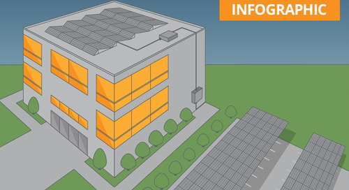 Commercial Solar Battery Storage 101