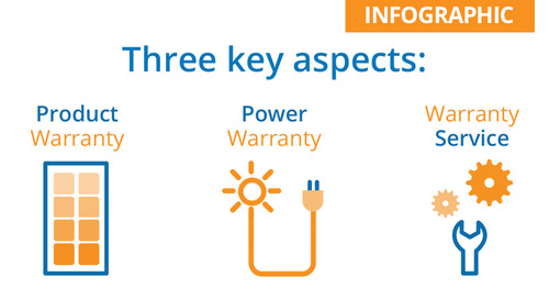 Get to know your solar panel warranty