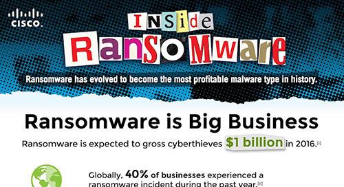 Inside ransomware