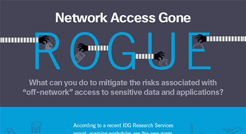 Network Access Gone Rogue