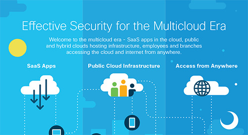 Effective Security for the Multicloud Era