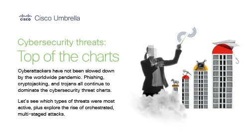 Cybersecurity threats: Top of the charts