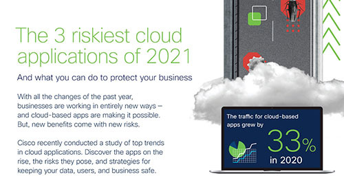 The 3 riskiest cloud applications of 2021