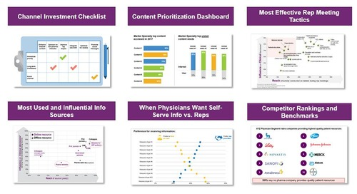 Physician Multichannel Playbooks