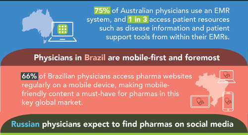 Infographic: How docs use digital tools from Down Under to the Land of the Rising Sun