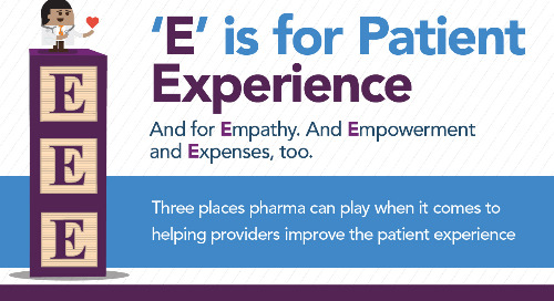 The three essential 'E's of the U.S. patient experience
