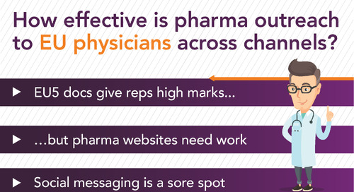 Infographic: How effective is pharma outreach to EU physicians across channels?
