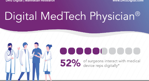 Infographic: The MedTech fielding the best reps