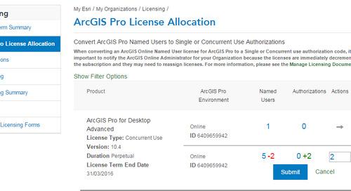 Nouvelles intéressantes : il est désormais possible de se procurer des licences flottantes ou fixes d'ArcGIS Pro 1.2.