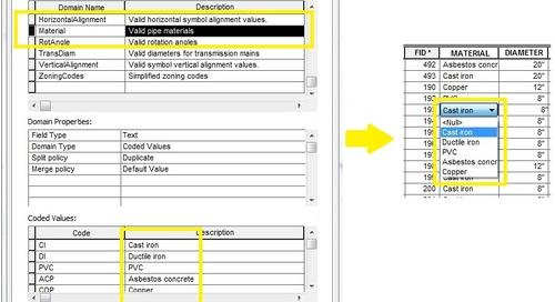 Six règles non officielles sur la gestion des données dans ArcGIS