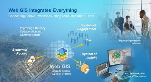 L'utilité des technologies SIG web