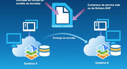 Modèles d'échange de données et interopérabilité dans les infrastructures de données spatiales