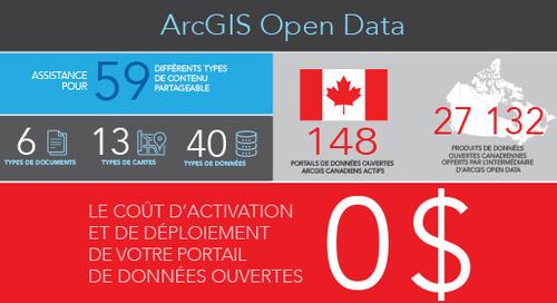 Une communauté croissante de données ouvertes canadiennes à portée de main