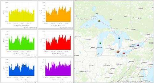 Comment créer un tableau de bord pour visualiser les données utiles