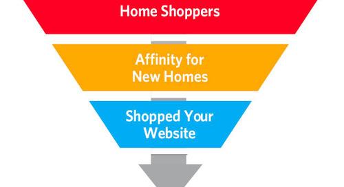 WEBINAR: Advertising Basics -- Create A Media Plan For The Buyer Journey