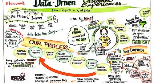 DCX   Data Driven Customer Experiences