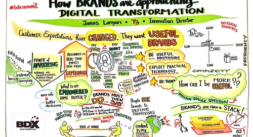 DCX | How Brands Are Approaching Digital Transformation
