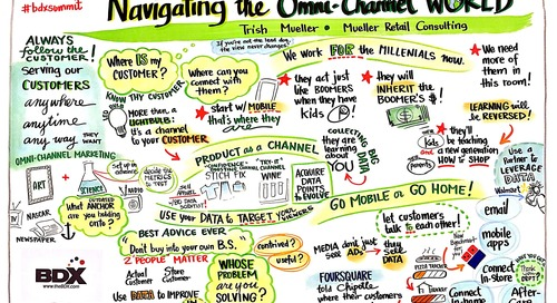 DCX | Omni-channel Marketing Turned Inside Out