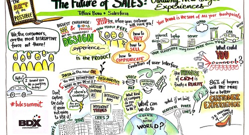 DCX | The Future of Sales: Creating New Buyer Experiences
