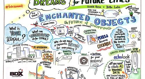 DCX   Dreams For Future Cities