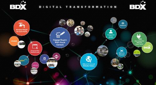 BDX Digital Transformation Map