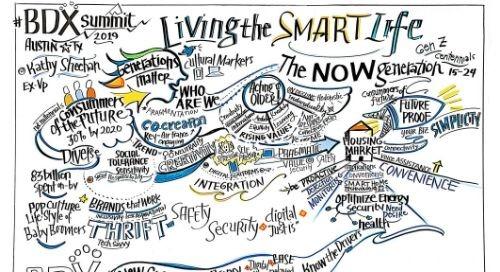 DCX | GenNOW – Living the Smart Life
