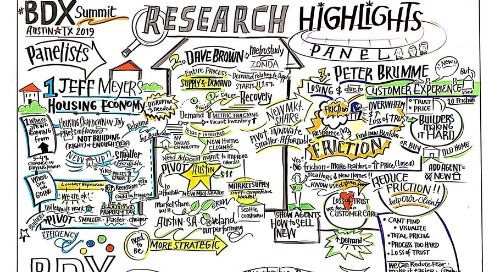 DCX | Research Highlights Panel
