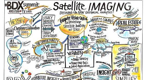 DCX | Satellite Imaging