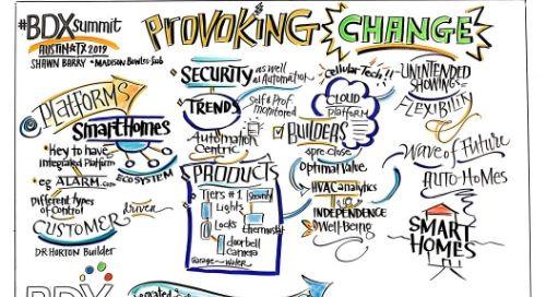 DCX | Provoking Change