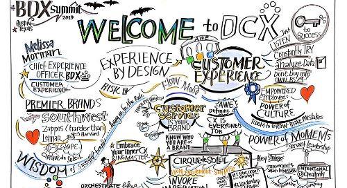 DCX | Let's Talk About CEX