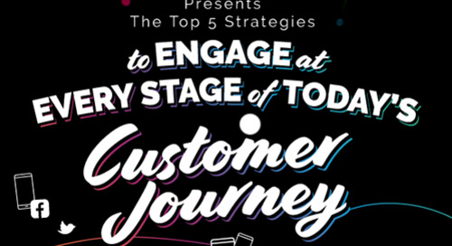 INFOGRAPHIC: Top 5 Strategies To Engage At Every Stage Of Today's Customer Journey