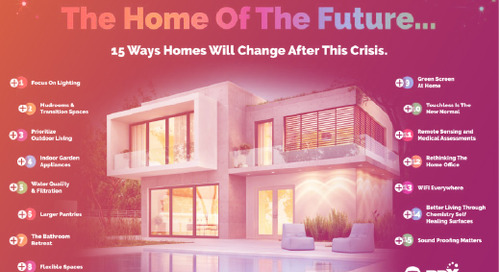 The Home of the Future — 15 Ways Homes Will Change After This Crisis