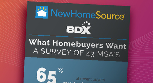 INFOGRAPHIC: What Homebuyers Want - Survey Results