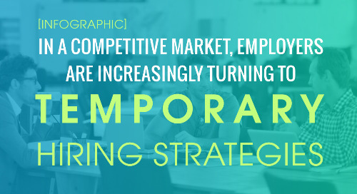 Adapting To The Market With Temporary Hiring Strategies