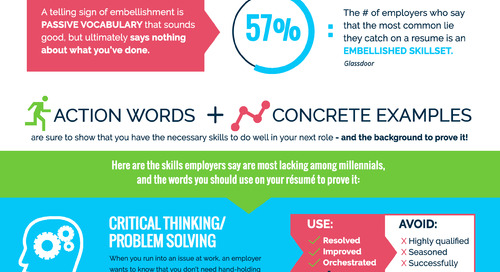 Millennials: 5 Soft Skills You Can Prove On Your Resume