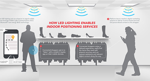 [WHITE PAPER] Illuminating the In-Store Experience with Indoor Positioning