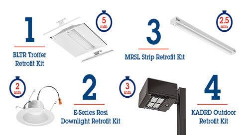 Time is Money: Top Products for Four-Minutes-or-Less Lighting Upgrades