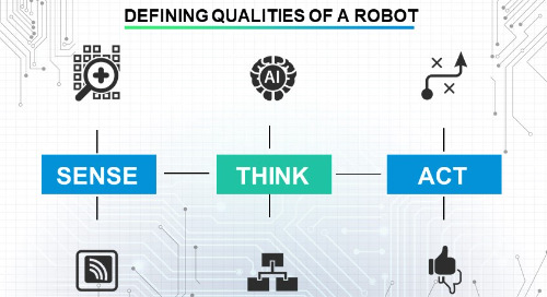 The Evolving Definition of Retail and Robot - Part Two