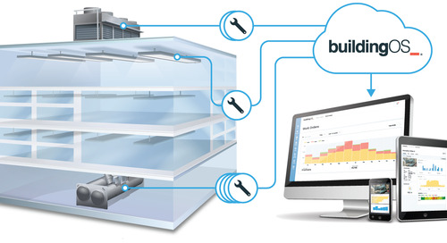 Delivering the Vision for a Single, Unified View of Commercial Building Portfolios