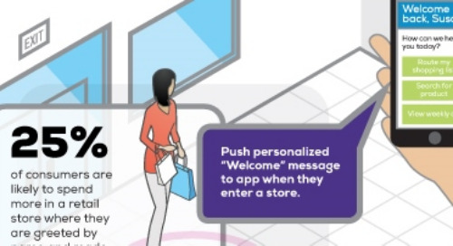 Enhancing Loyalty Mobile Apps with Indoor Positioning