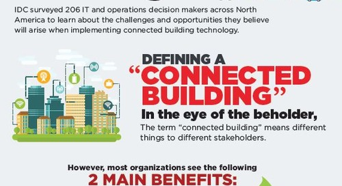 A Look at What's Happening in the Connected Facilities Market