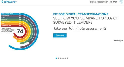 Digital Assessment: Fit for digital transformation? Find out