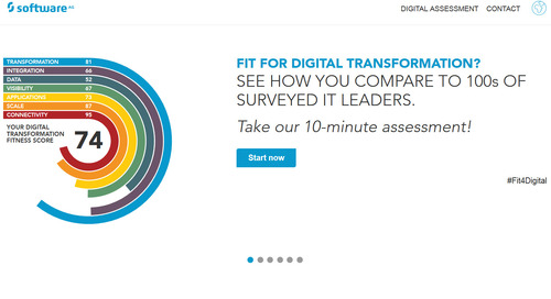 Digital Assessment: Fit for digital transformation? Find out