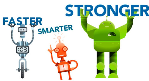 ROBOTIC PROCESS AUTOMATION - WORK FASTER, SMARTER & STRONGER