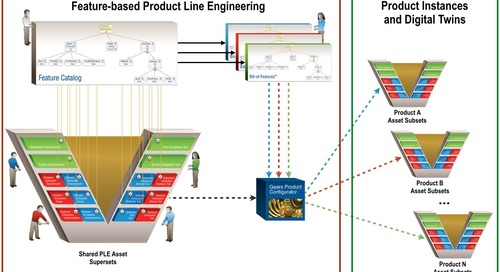 The birth of 30 million digital twins: Transforming the engineering lifecycle and manufacturing feedback loops