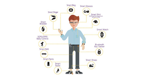 Wearables development in an IoT world