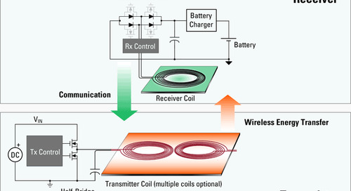 Key design considerations for in-car wireless charging