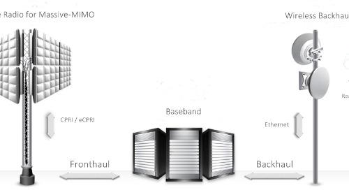 5G networks find flexibility in FPGA-based modems