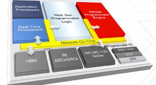Xilinx Adaptive Compute Acceleration Platform (ACAP) moves beyond FPGA