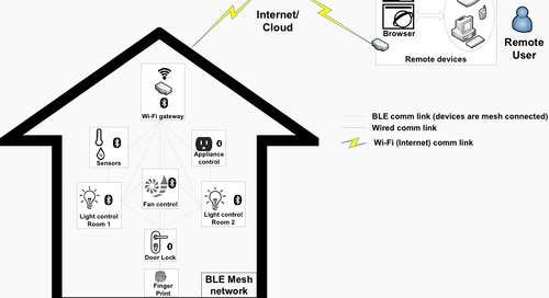 Designing smart home and wearables IoT applications, part one